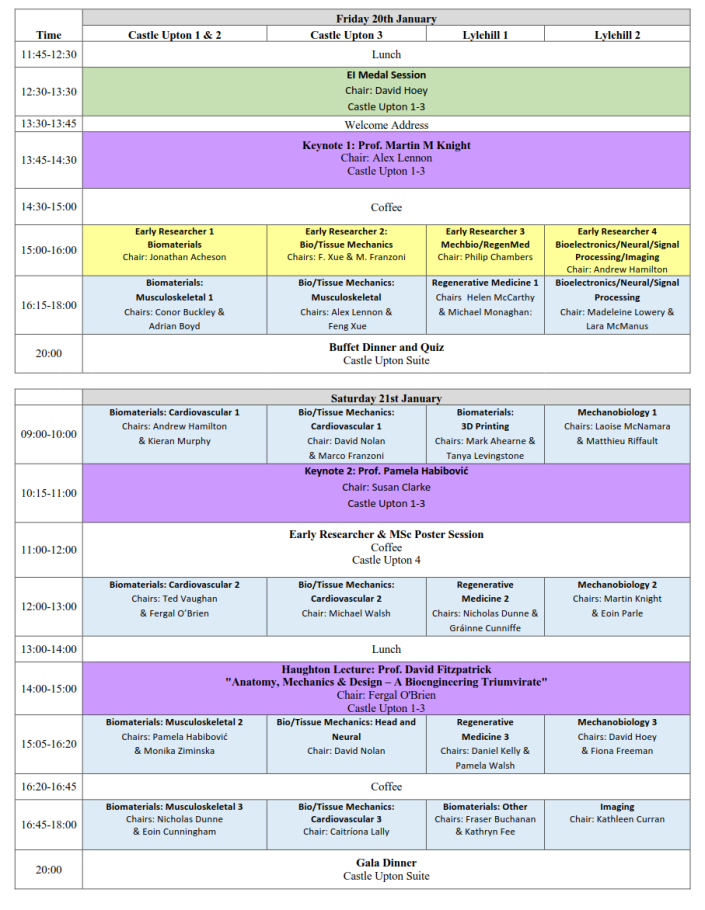 programme-overview