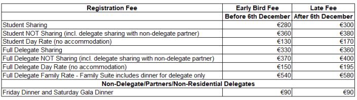 registration_table